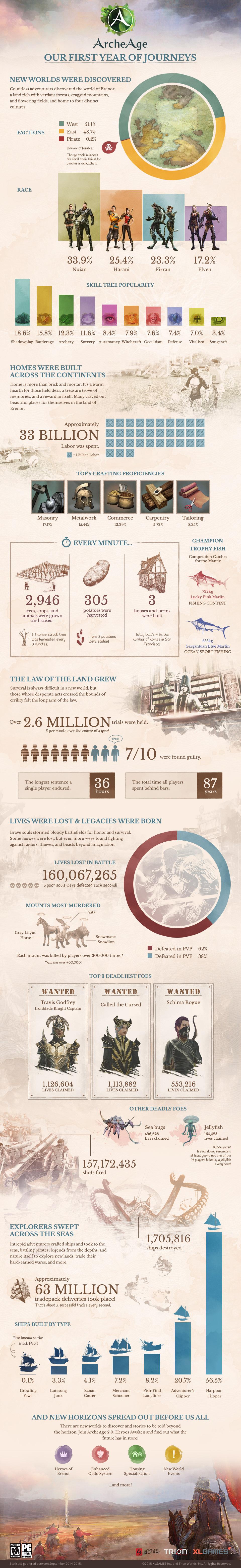 aa_infographic.jpg